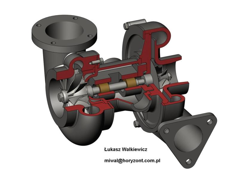 TURBO Cross Section - Image courtesy of xspeed.com.au
